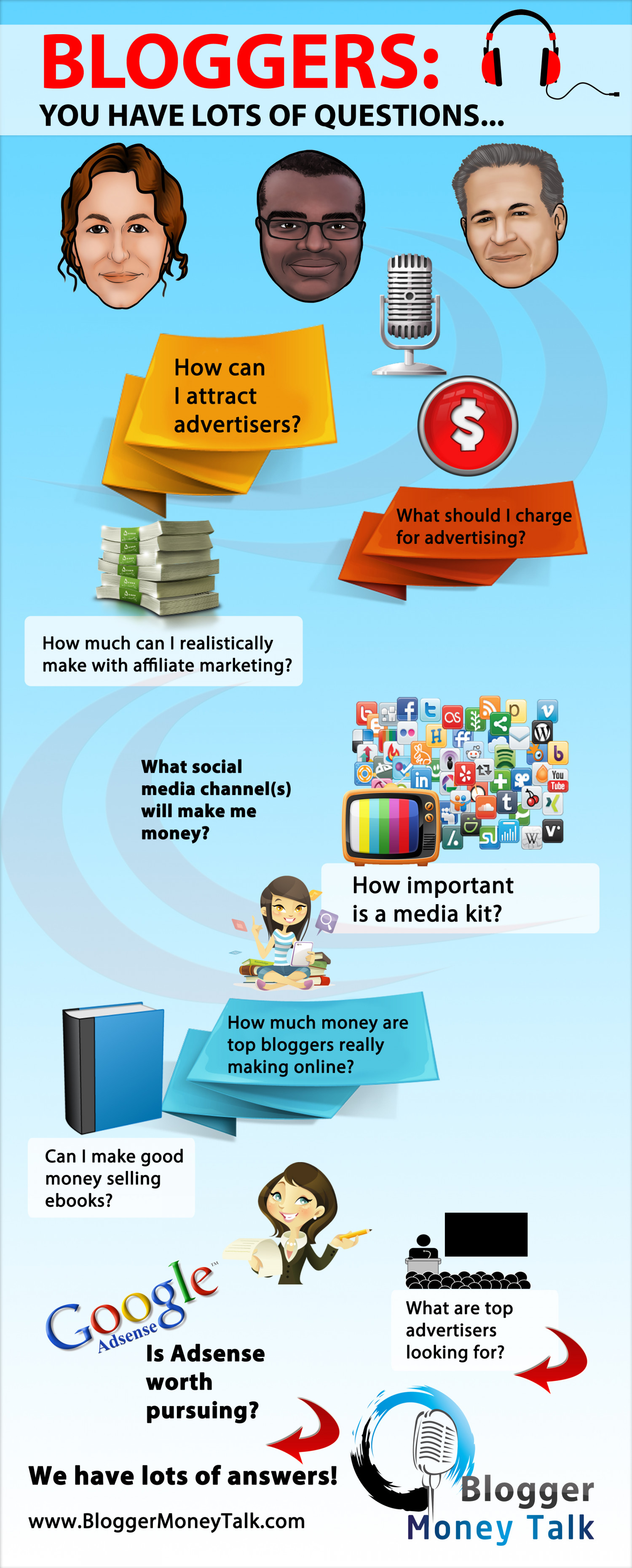Bloggers: You Have Questions And We Have Answers Infographic