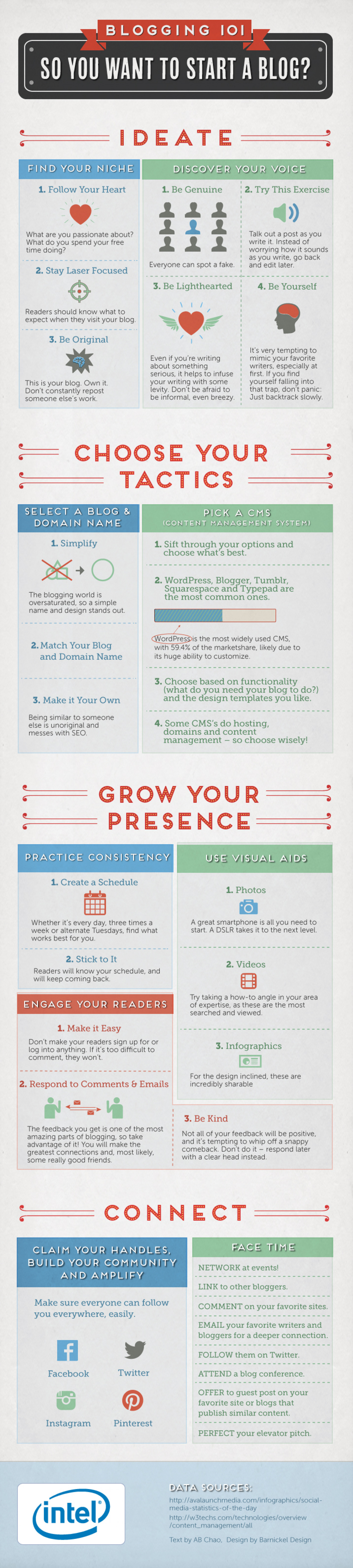 Blogging 101: So You Want to Start a Blog? Infographic
