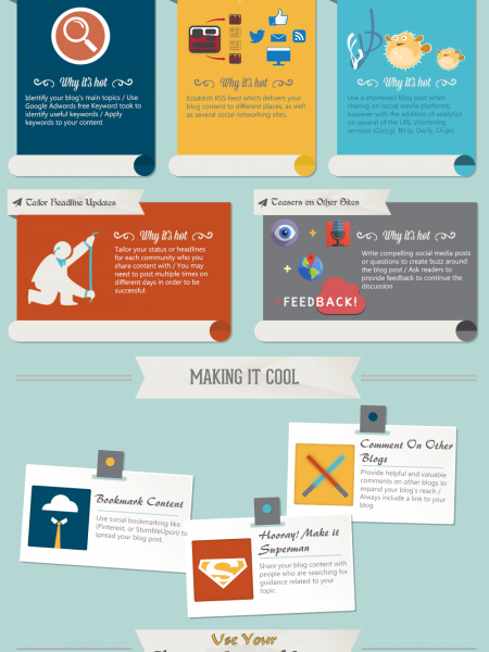 Blogpost Promotion Checklist: 12 Things They Should do After New Blog Post Infographic