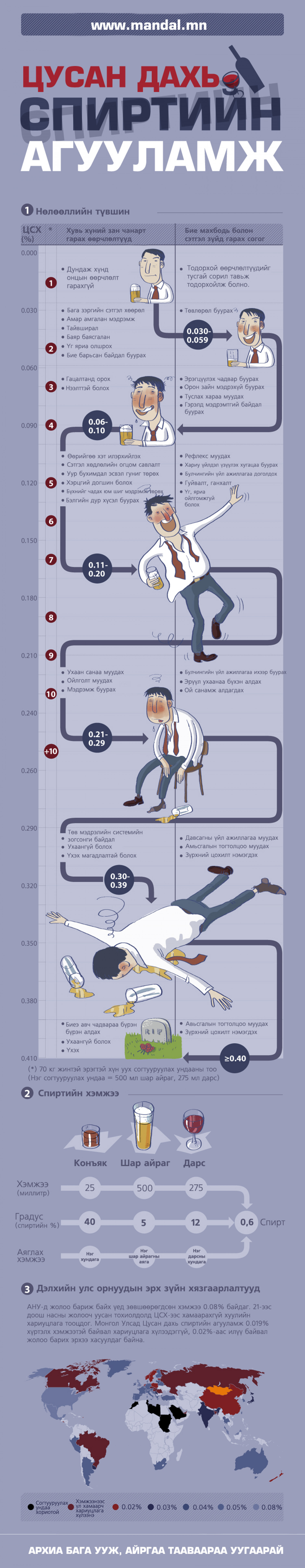 Blood Alcohol  Content Infographic