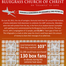 Bluegrass Church of Christ: An Exsample of Love Infographic