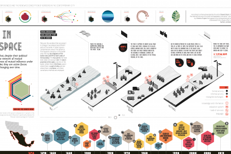 Blurred Lines 03 Infographic