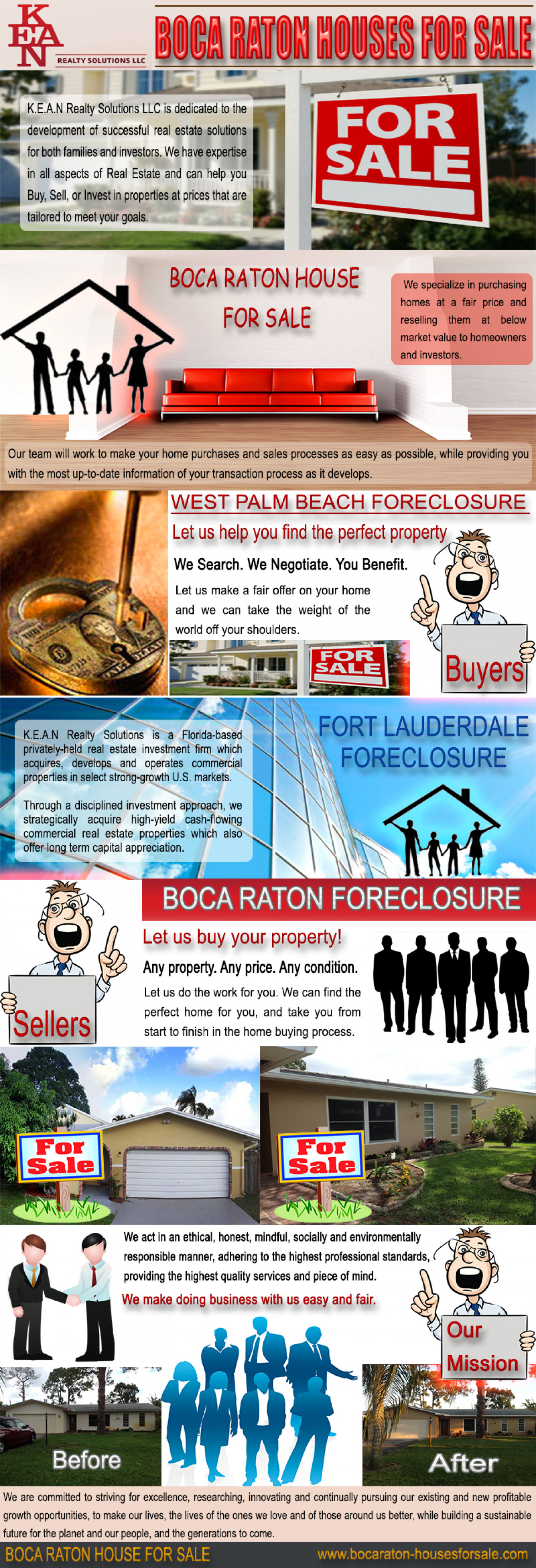 Boca Raton Houses For Sale