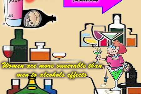 Body Effects Of Alcohol Infographic