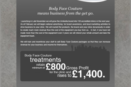 Body Face Couture Infographic