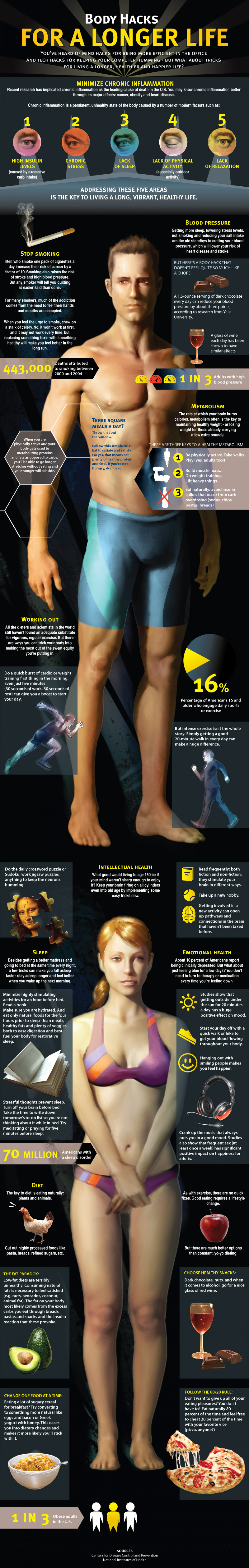 Body Hacks For A Longer Life Infographic