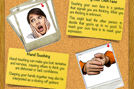 Body Language Miscues Infographic