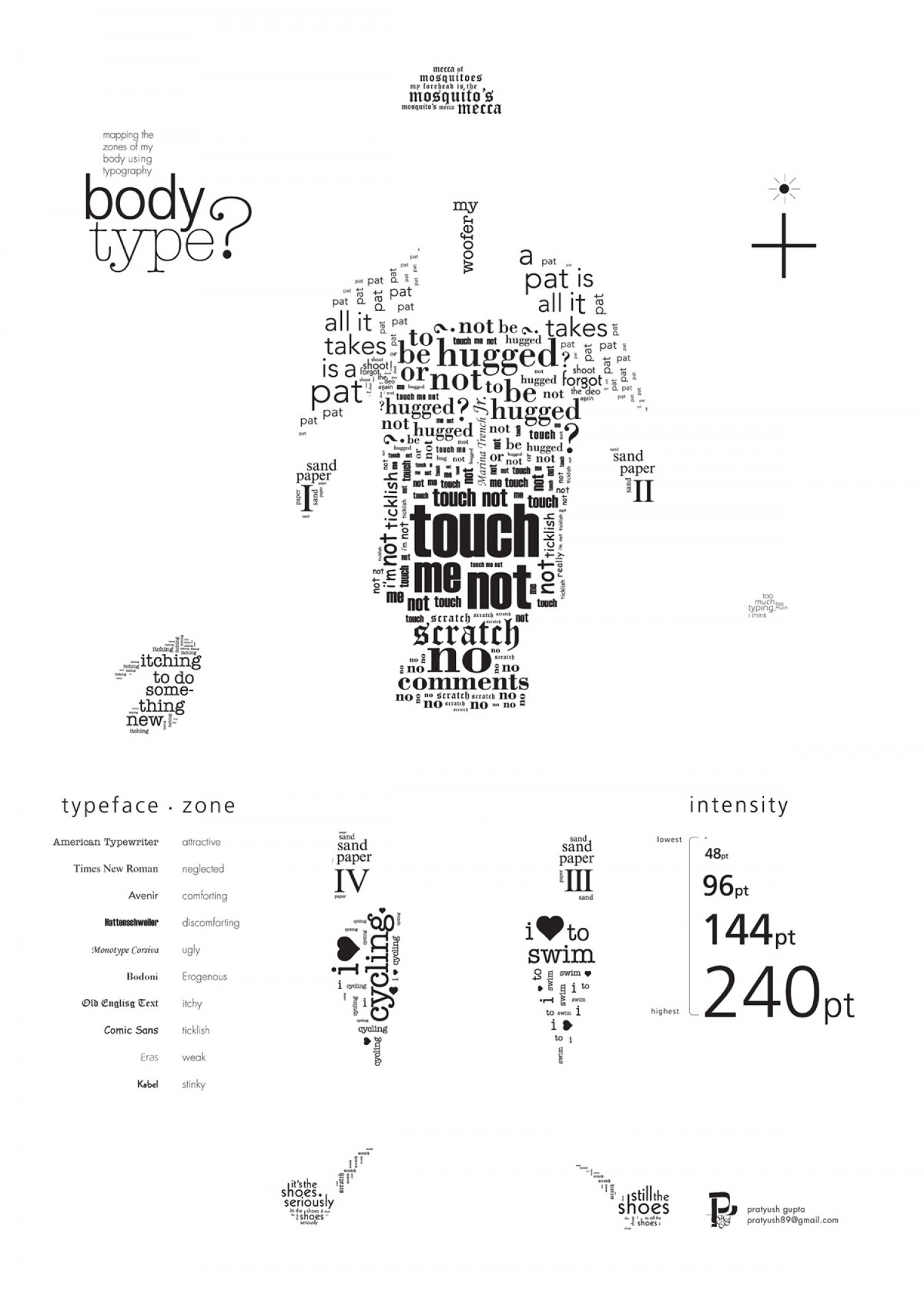 Body Type Infographic