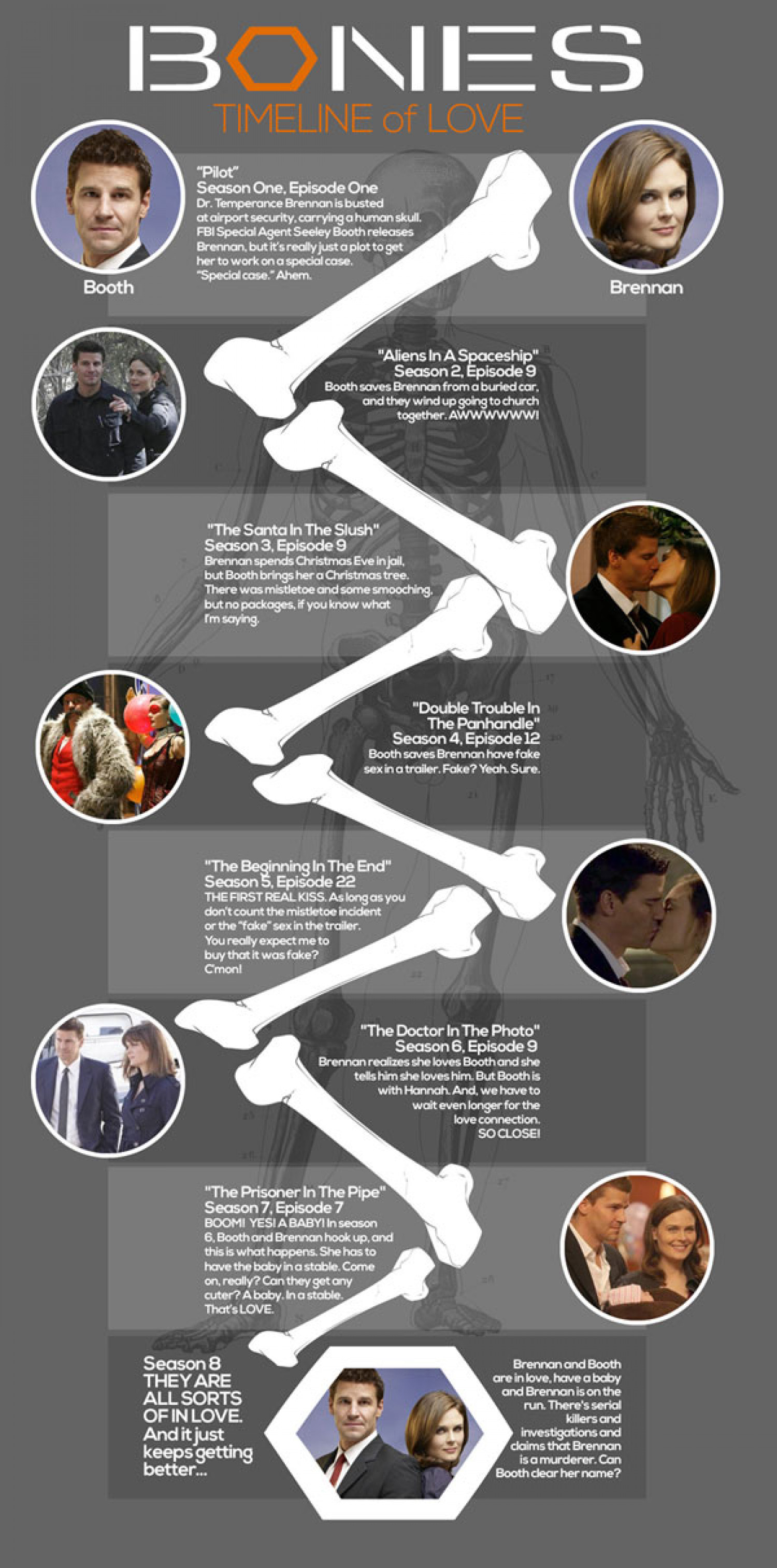 bones brennan and booth relationship timeline gift