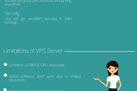 Boost Business With VPS Hosting Infographic