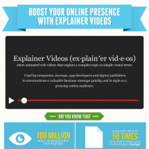 Boost Your Online Presence With Explainer Videos Infographic