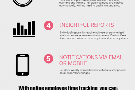 Boosting productivity with online employee time tracking Infographic