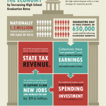 Boosting the Economy Infographic