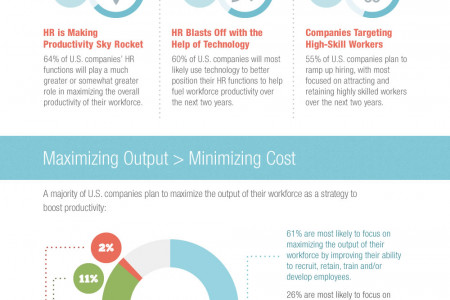 Boosting Workforce Productivity Infographic