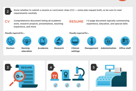 Boosting Your Medical Career Opportunities: Perfecting Your Medical Resume Infographic