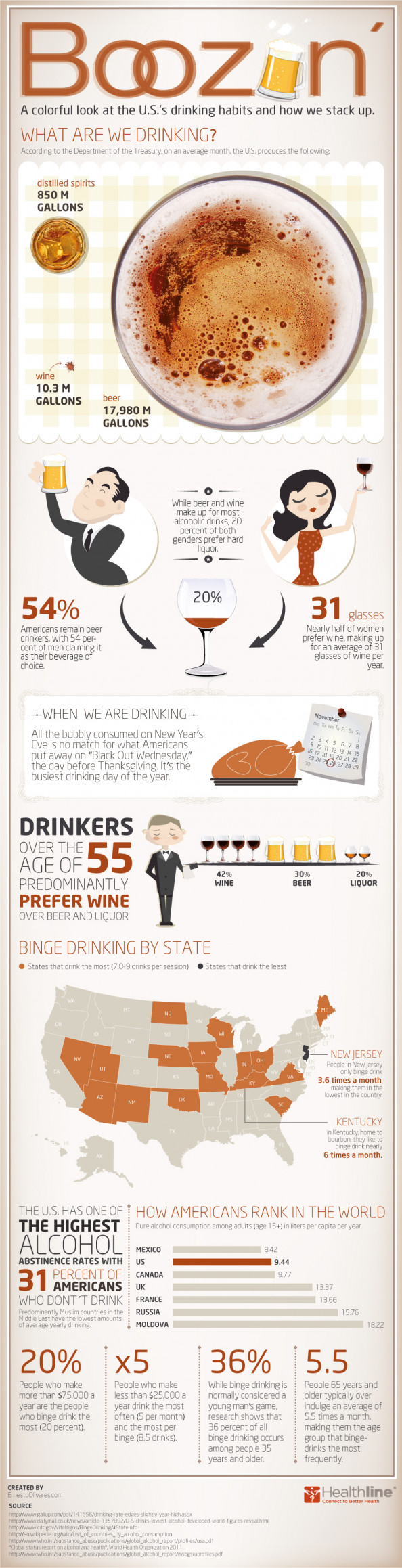Booze is part of the American culture Infographic