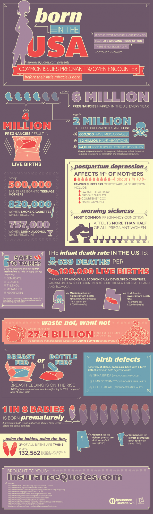 Born in the USA Infographic