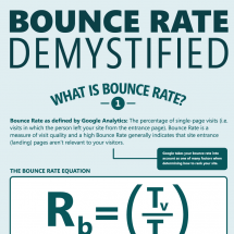 Bounce Rate Demystified Infographic