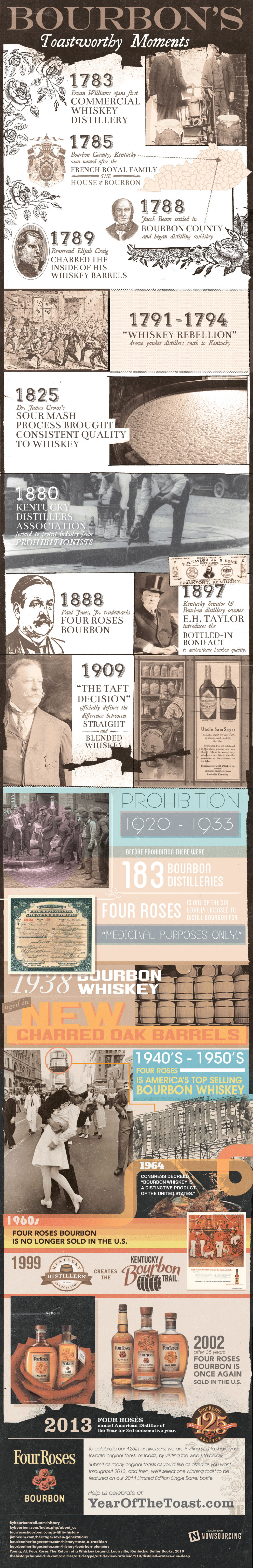 Bourbon's Toastworthy Moments Infographic