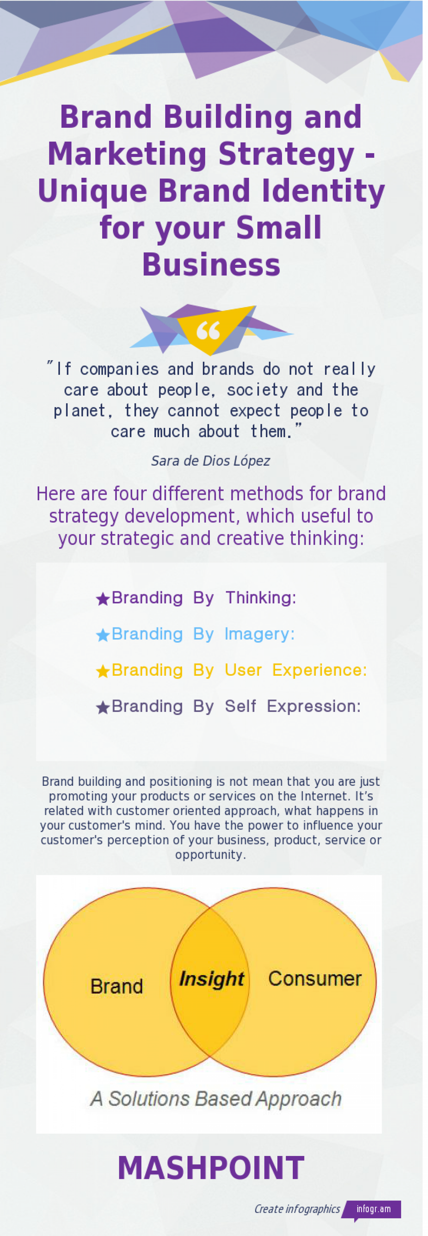 Brand Building & Marketing Strategy Infographic