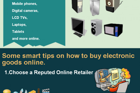 Brand Electrical Goods Online  Infographic
