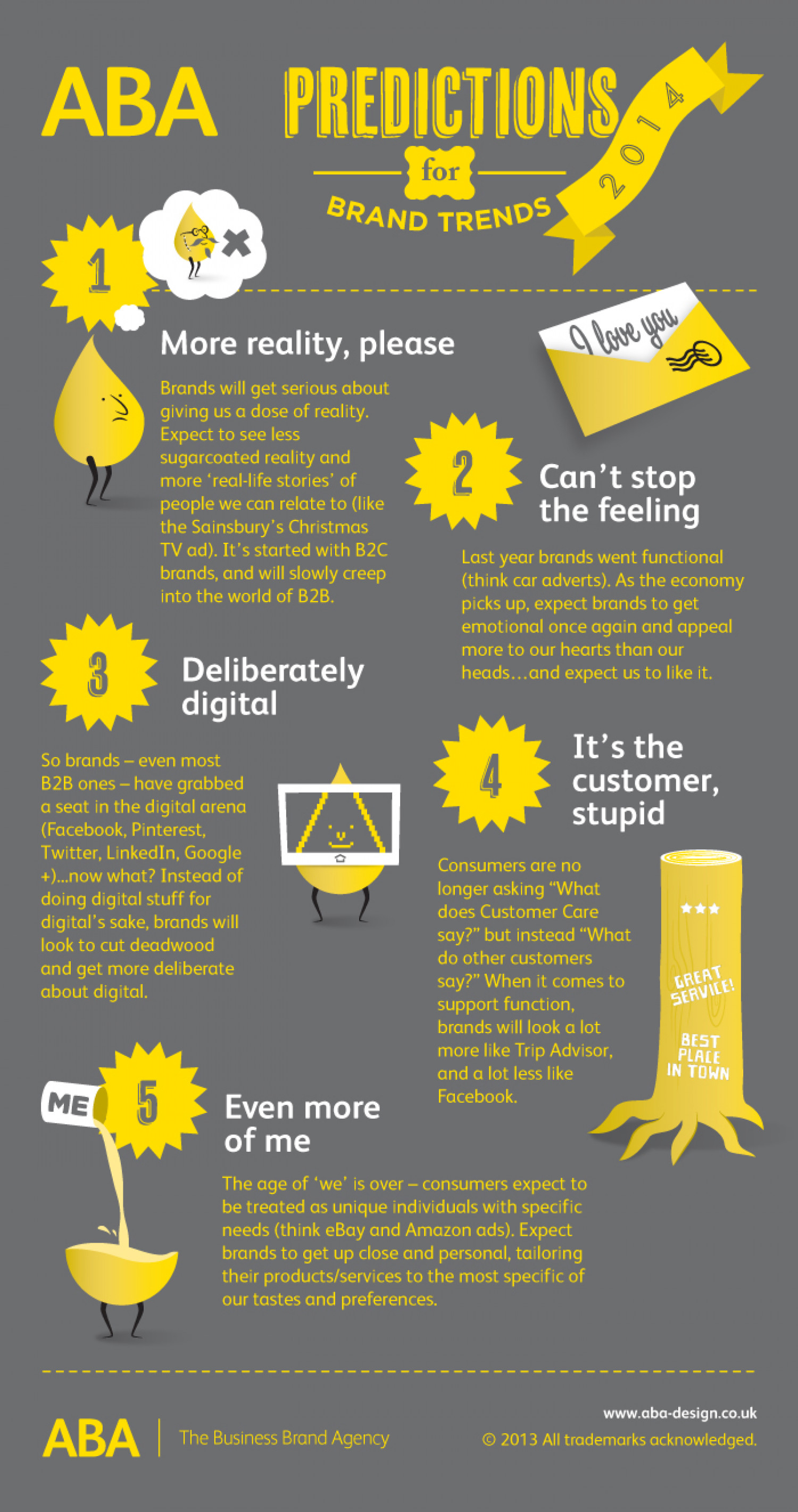 Brand trends for 2014 Infographic