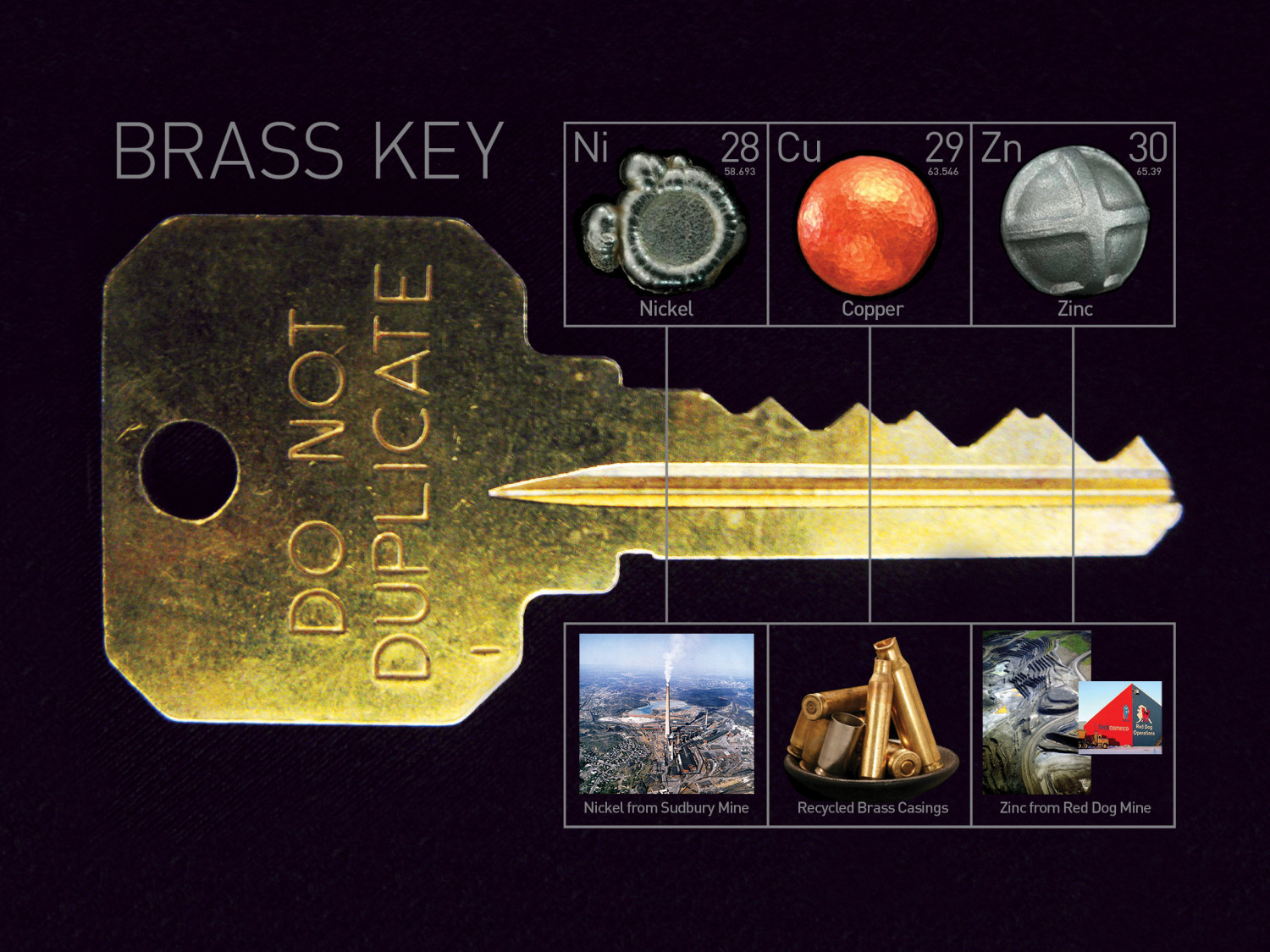 Brass Key Infographic