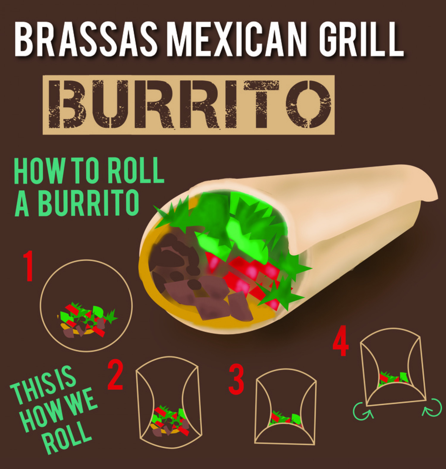 Brassas Mexican Grill: How to Roll A Burrito Infographic