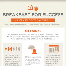 Breakfast For Success Infographic
