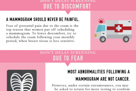 Breast Cancer Early Detection Infographic Infographic