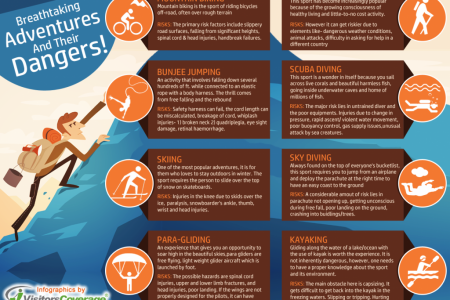 Breathtaking Adventures and Their Dangers Infographic