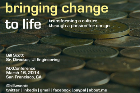 Bringing Change to Life Infographic