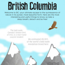 British Columbia Infographic