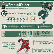 Brodin4Calder Infographic