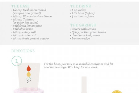 Brunch Cocktails: The Ultimate Bloody Mary Infographic