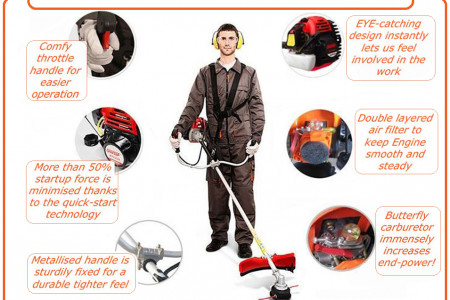 Brush Cutters Elaborated Infographic