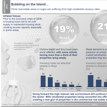 Bubbling on the Island Infographic