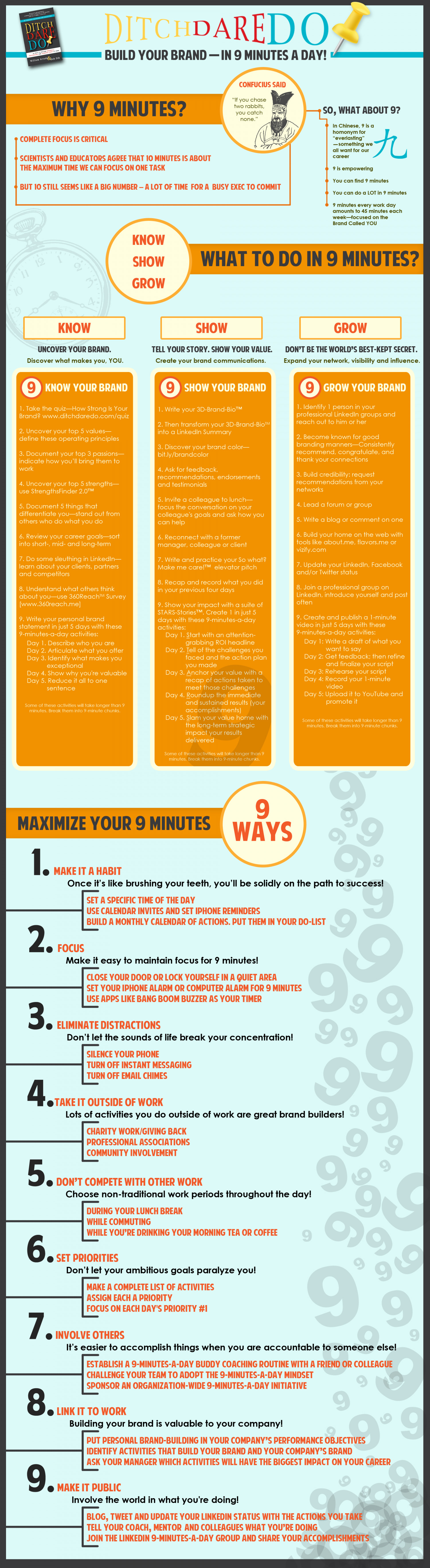 Build Your Personal Brand in 9 Min a Day! Infographic