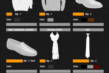 Build your wardrobe from the ground up - Wardrobe essentials for Men Infographic