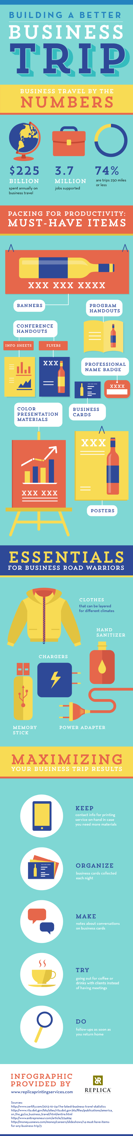 Building a Better Business Trip [Infographic]