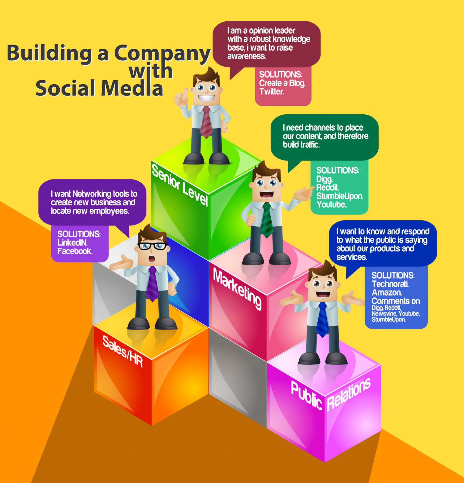 Building a Company with Social Media Infographic