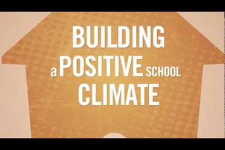 Building a Positive School Climate Infographic