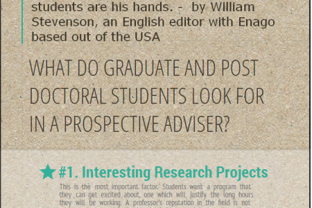 Building a Research Program: What Students Look for in a Professor Infographic