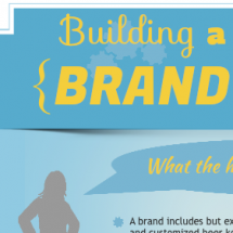 Building a Small Business Brand Online Infographic