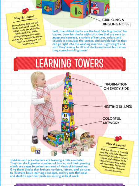 Building Blocks - A Level-by-Level Guide Infographic