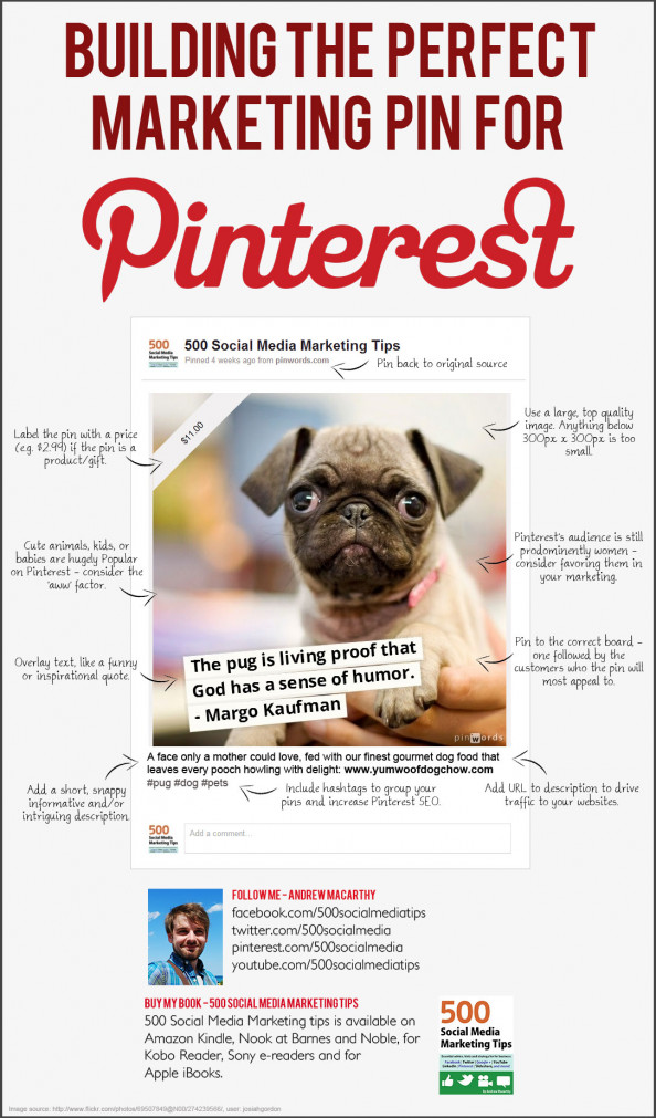 Building the Perfect Marketing Pin for Pinterest Infographic