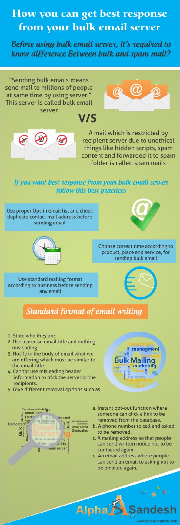 Bulk email server provider Infographic