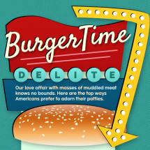 Burger Time Delite Infographic