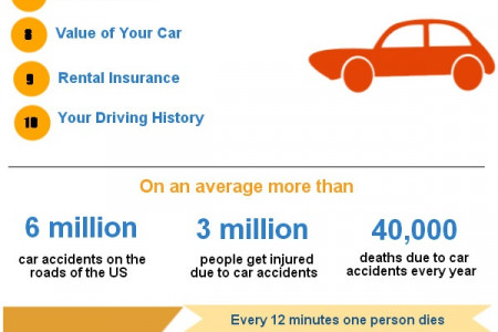 Business Auto Insurance Infographic
