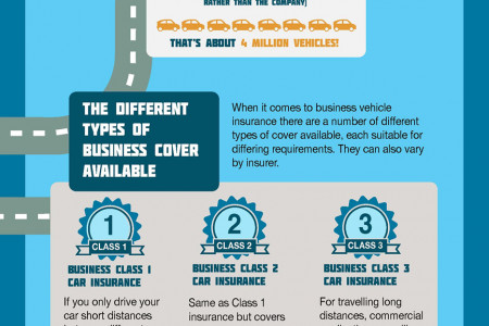 Business Car Insurance - You Could Well Need It  Infographic